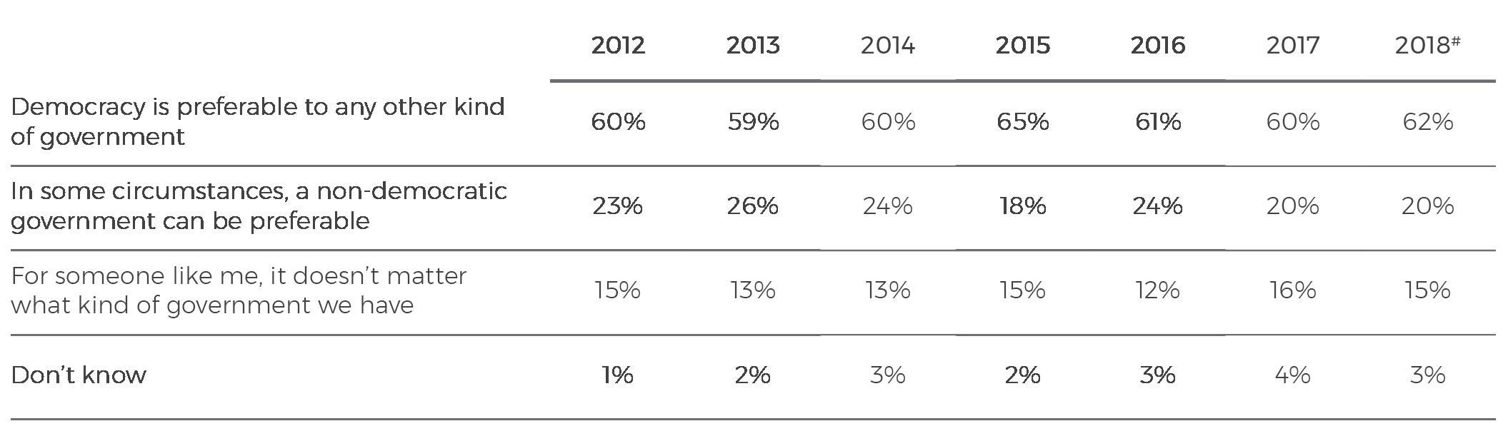 2018 Lowy Institute Poll
